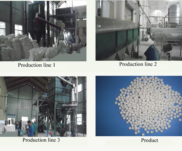 Expansion for activated alumina's production line